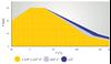 DZR Ball Valve Pressure Temperature Chart